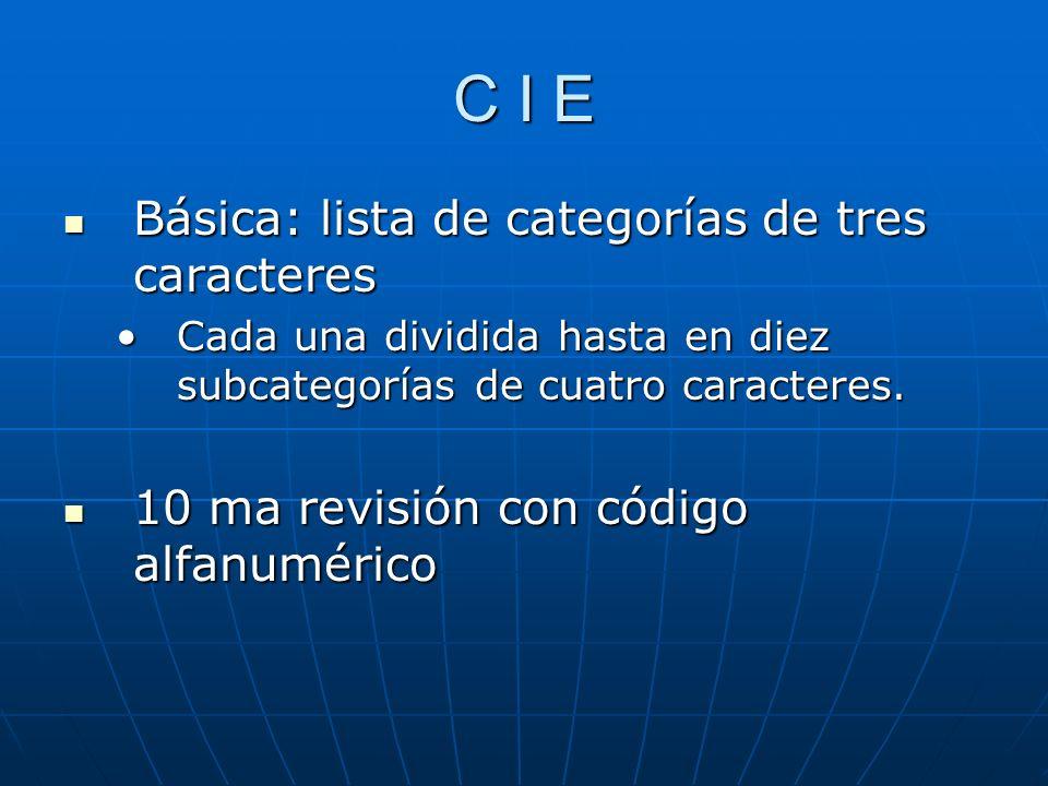 C I E Básica: lista de categorías de tres caracteres Básica: lista de categorías de tres caracteres Cada una dividida hasta en diez subcategorías de cuatro caracteres.Cada una dividida hasta en diez subcategorías de cuatro caracteres.