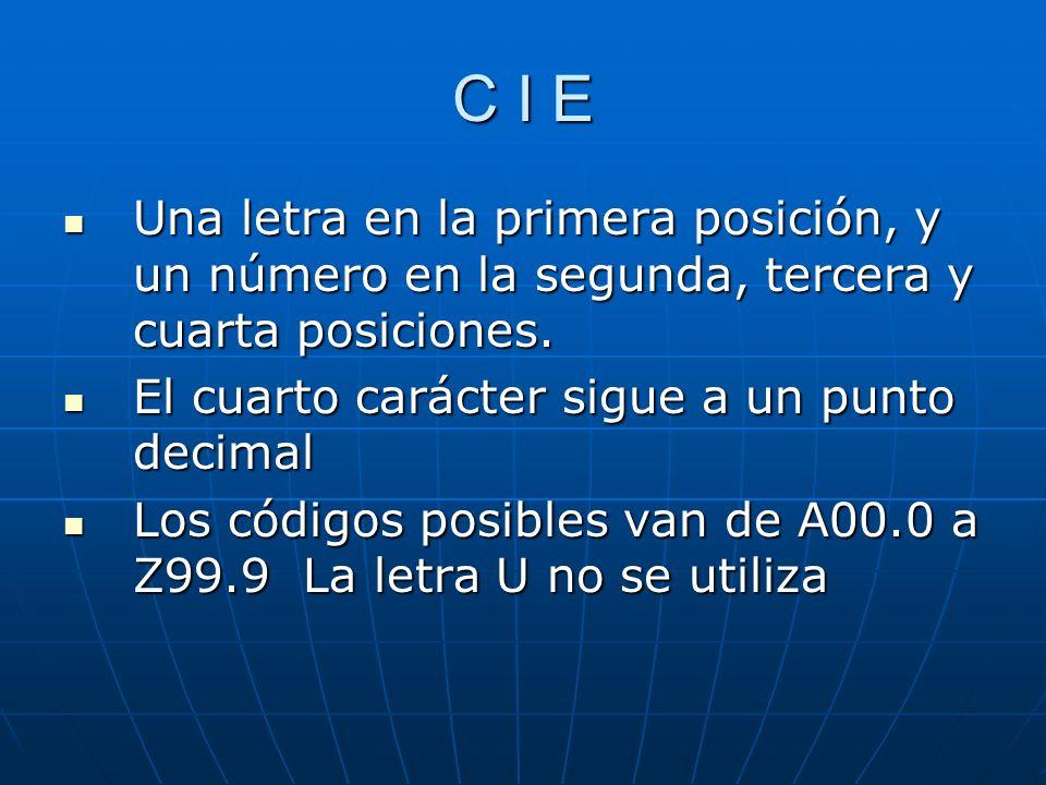 C I E Una letra en la primera posición, y un número en la segunda, tercera y cuarta posiciones.