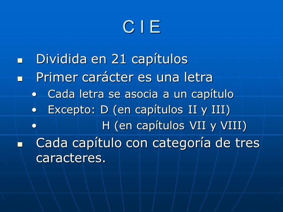 C I E Dividida en 21 capítulos Dividida en 21 capítulos Primer carácter es una letra Primer carácter es una letra Cada letra se asocia a un capítuloCada letra se asocia a un capítulo Excepto: D (en capítulos II y III)Excepto: D (en capítulos II y III) H (en capítulos VII y VIII) H (en capítulos VII y VIII) Cada capítulo con categoría de tres caracteres.