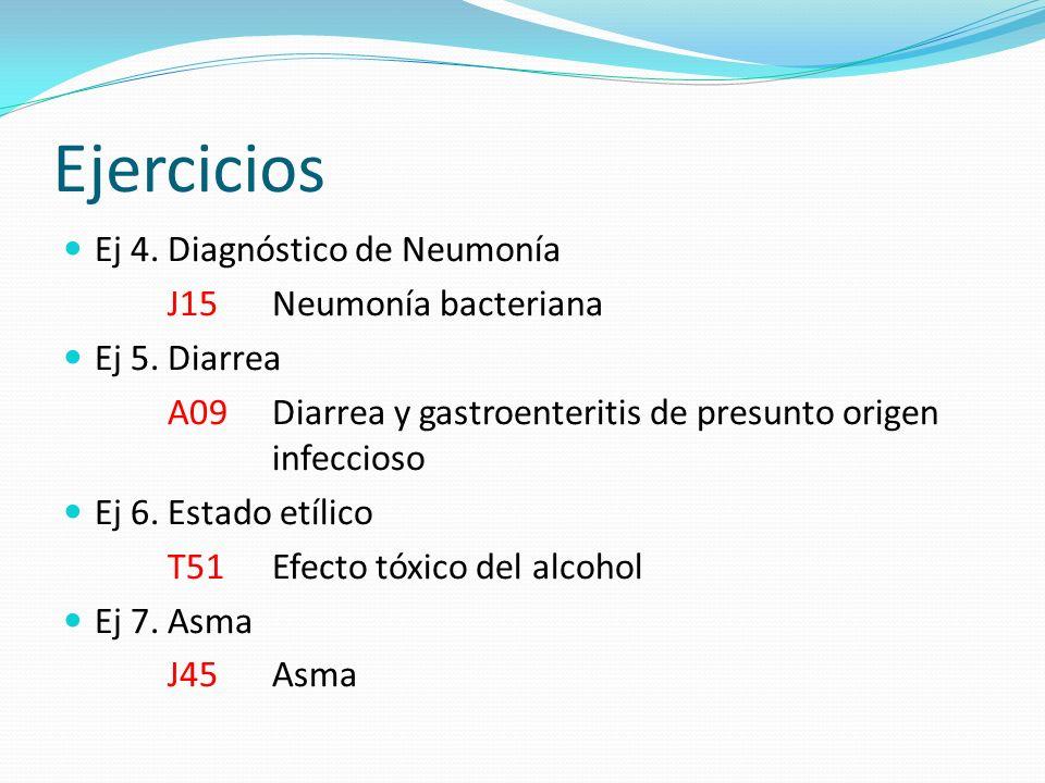 Ejercicios Ej 4.Diagnóstico de Neumonía J15 Neumonía bacteriana Ej 5.