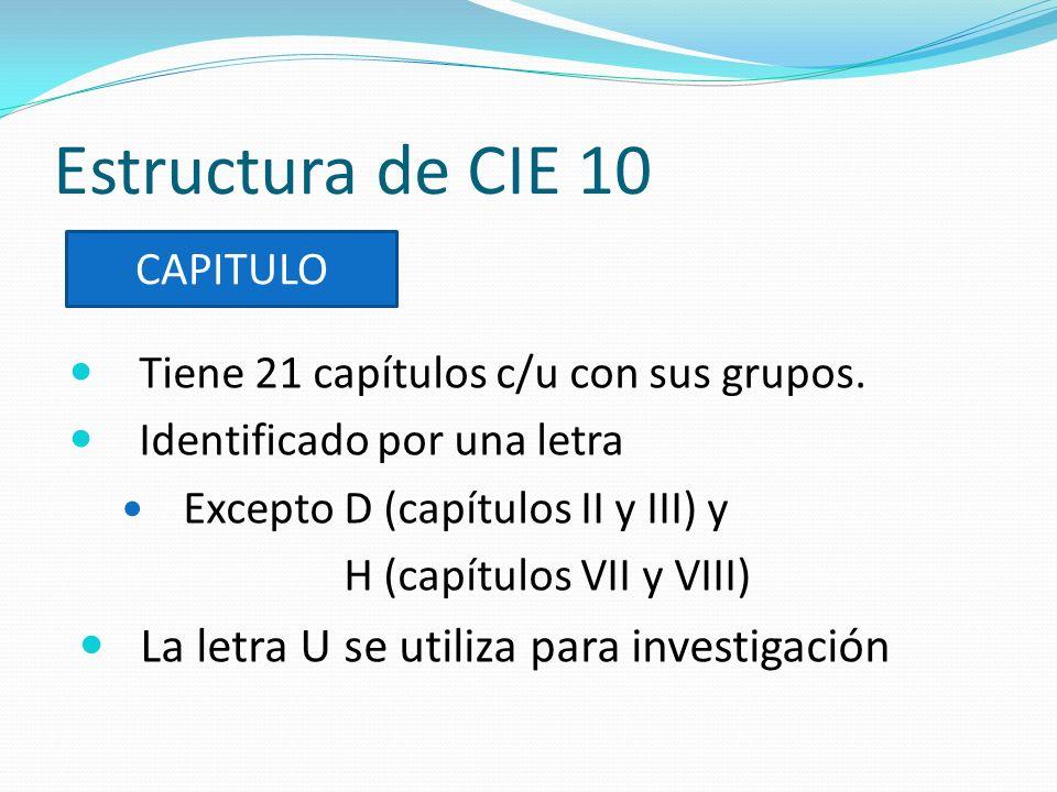 Estructura de CIE 10 CAPITULO Tiene 21 capítulos c/u con sus grupos.