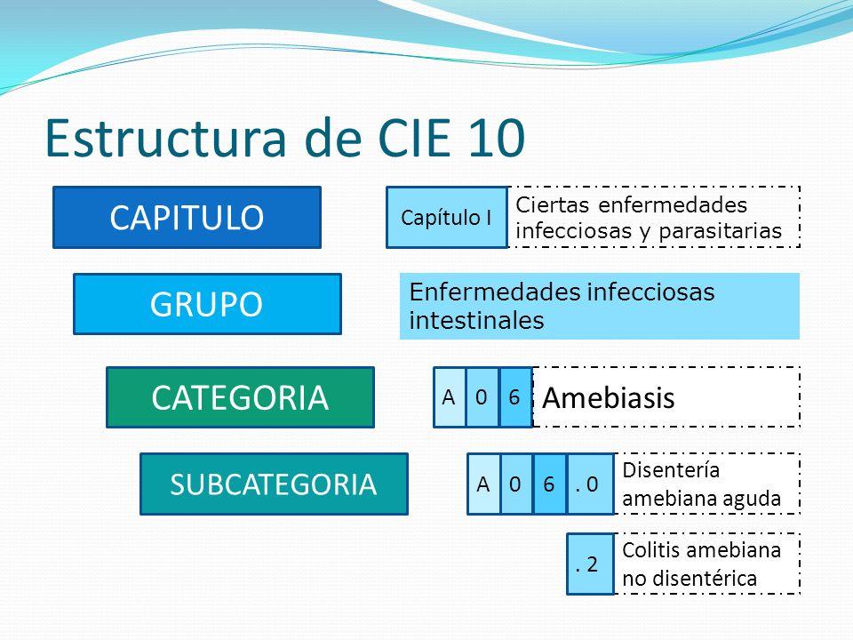 Estructura de CIE 10 CAPITULO GRUPO CATEGORIA SUBCATEGORIA Ciertas enfermedades infecciosas y parasitarias Enfermedades infecciosas intestinales Capítulo I A06 Amebiasis A06 Disentería amebiana aguda.