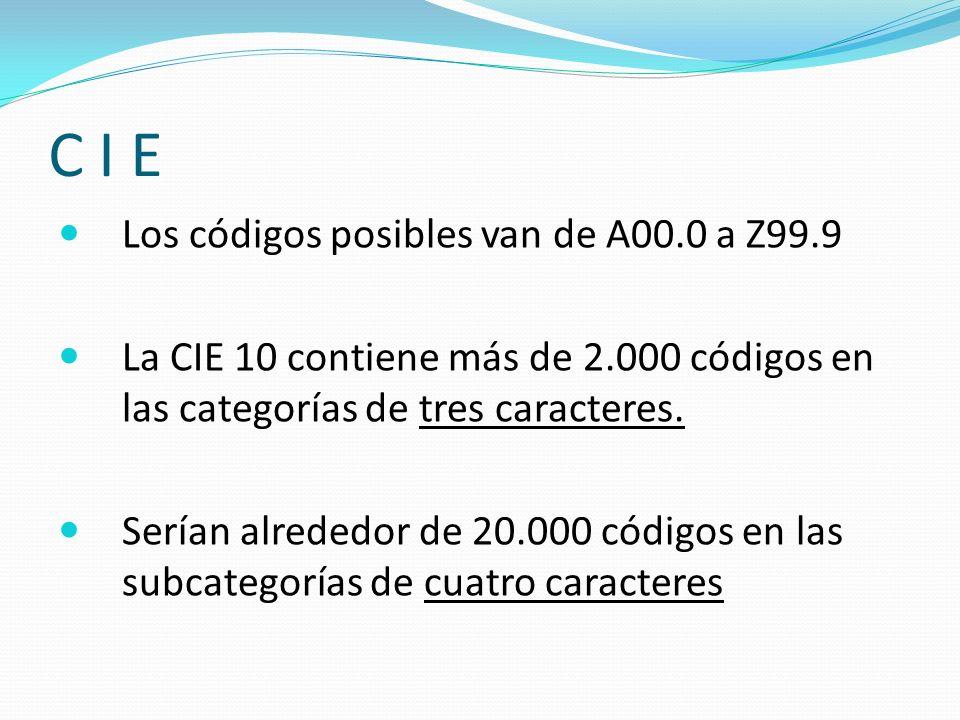 C I E Los códigos posibles van de A00.0 a Z99.9 La CIE 10 contiene más de 2.000 códigos en las categorías de tres caracteres.