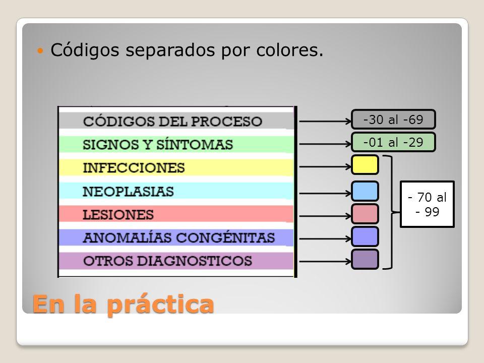 En la práctica Códigos separados por colores. -30 al -69 -01 al -29 - 70 al - 99