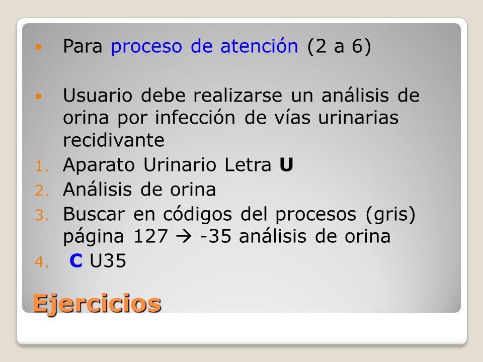 Ejercicios Para proceso de atención (2 a 6) Usuario debe realizarse un análisis de orina por infección de vías urinarias recidivante 1.