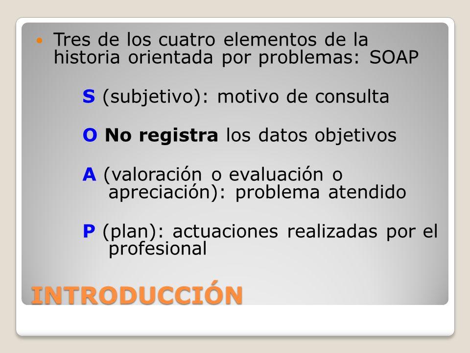 INTRODUCCIÓN Tres de los cuatro elementos de la historia orientada por problemas: SOAP S (subjetivo): motivo de consulta O No registra los datos objetivos A (valoración o evaluación o apreciación): problema atendido P (plan): actuaciones realizadas por el profesional