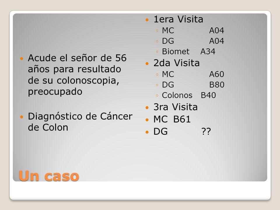 Un caso Acude el señor de 56 años para resultado de su colonoscopia, preocupado Diagnóstico de Cáncer de Colon 1era Visita MC A04 DG A04 Biomet A34 2da Visita MC A60 DG B80 Colonos B40 3ra Visita MC B61 DG??