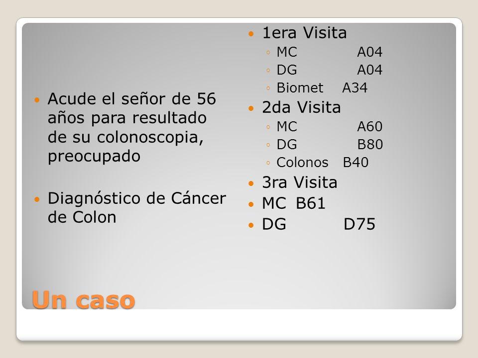 Un caso Acude el señor de 56 años para resultado de su colonoscopia, preocupado Diagnóstico de Cáncer de Colon 1era Visita MC A04 DG A04 Biomet A34 2da Visita MC A60 DG B80 Colonos B40 3ra Visita MC B61 DGD75