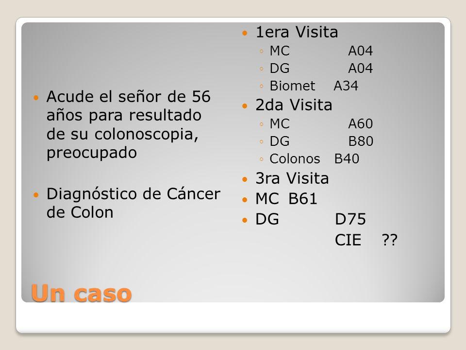 Un caso Acude el señor de 56 años para resultado de su colonoscopia, preocupado Diagnóstico de Cáncer de Colon 1era Visita MC A04 DG A04 Biomet A34 2da Visita MC A60 DG B80 Colonos B40 3ra Visita MC B61 DGD75 CIE??