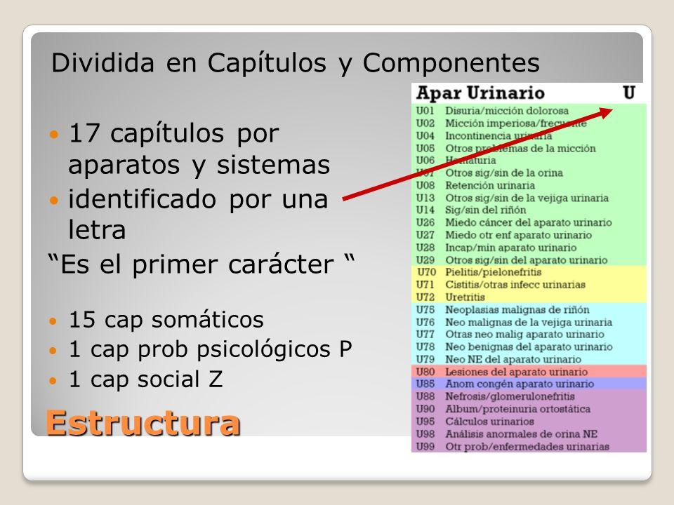 Estructura Dividida en Capítulos y Componentes 17 capítulos por aparatos y sistemas identificado por una letra Es el primer carácter 15 cap somáticos 1 cap prob psicológicos P 1 cap social Z