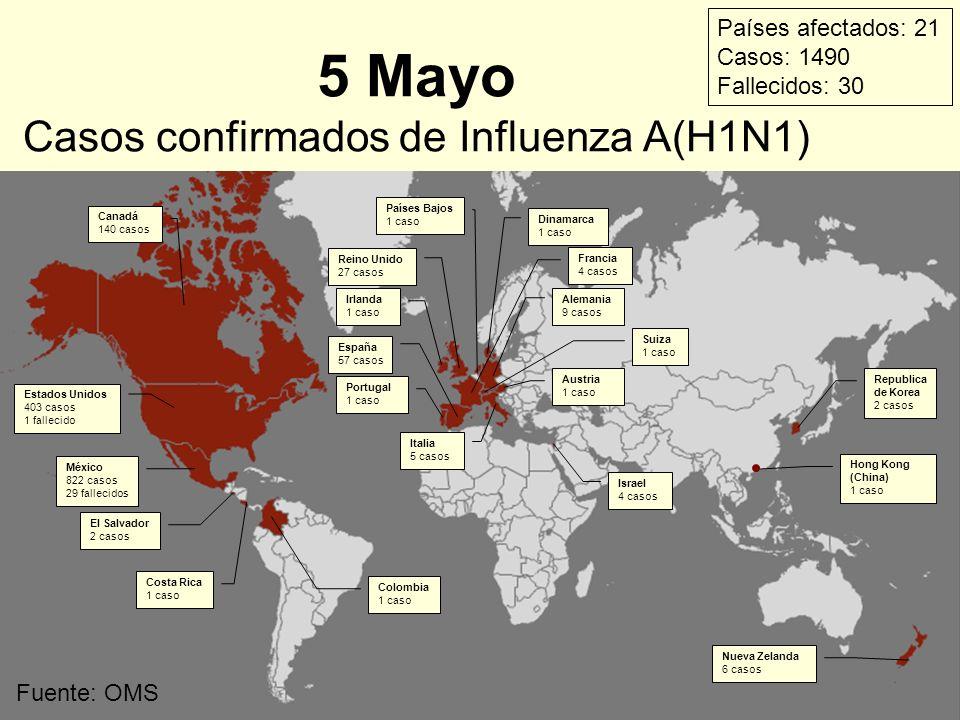 Fuente: OMS 5 Mayo Casos confirmados de Influenza A(H1N1) Estados Unidos 403 casos 1 fallecido México 822 casos 29 fallecidos El Salvador 2 casos Cost