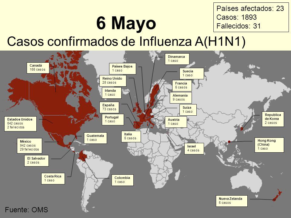 Fuente: OMS 6 Mayo Casos confirmados de Influenza A(H1N1) Estados Unidos 642 casos 2 fallecidos México 942 casos 29 fallecidos El Salvador 2 casos Cos