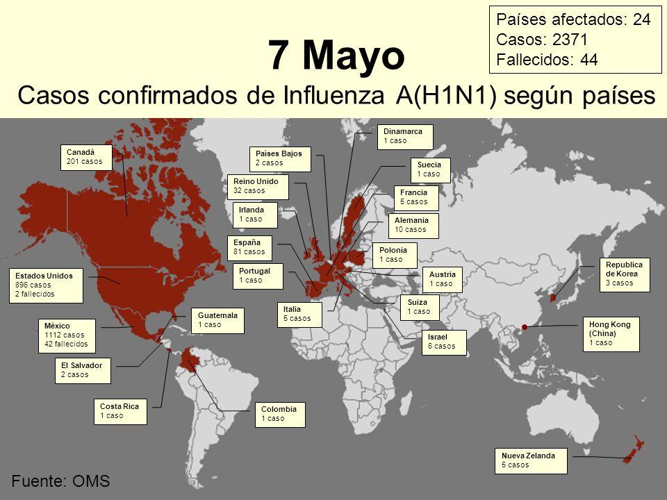Fuente: OMS 7 Mayo Casos confirmados de Influenza A(H1N1) según países Estados Unidos 896 casos 2 fallecidos México 1112 casos 42 fallecidos El Salvad