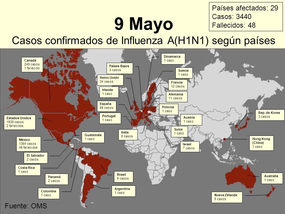 Fuente: OMS 9 Mayo Casos confirmados de Influenza A(H1N1) según países Estados Unidos 1639 casos 2 fallecidos México 1364 casos 45 fallecidos El Salva