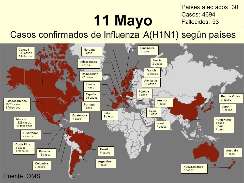 Fuente: OMS 11 Mayo Casos confirmados de Influenza A(H1N1) según países Estados Unidos 2532 casos 3 fallecidos México 1626 casos 48 fallecidos El Salv