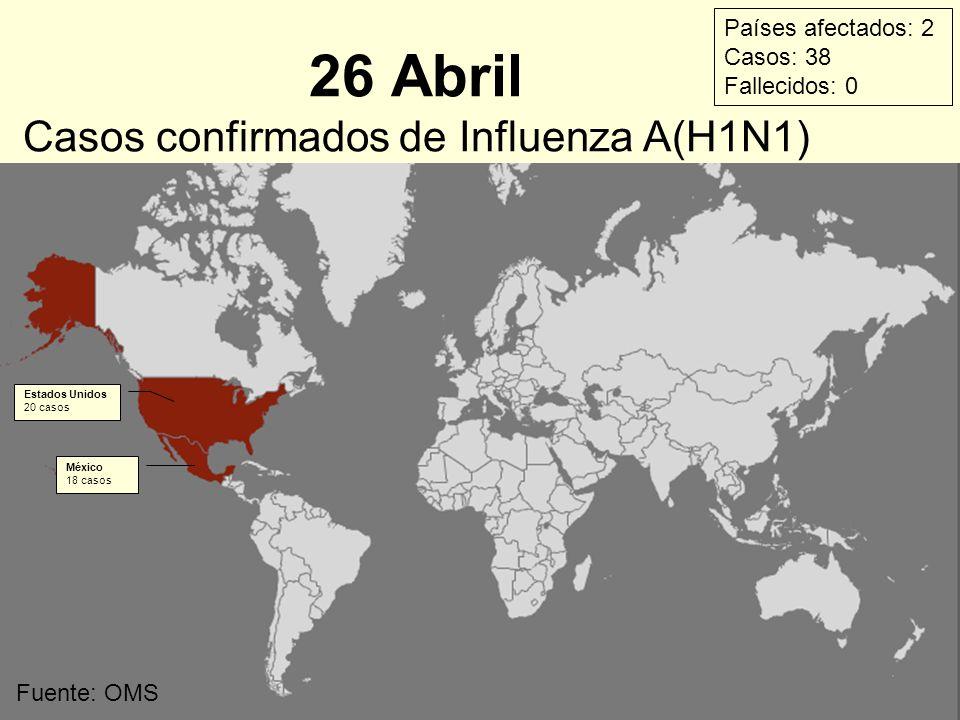 26 Abril Casos confirmados de Influenza A(H1N1) Estados Unidos 20 casos México 18 casos Países afectados: 2 Casos: 38 Fallecidos: 0 Fuente: OMS