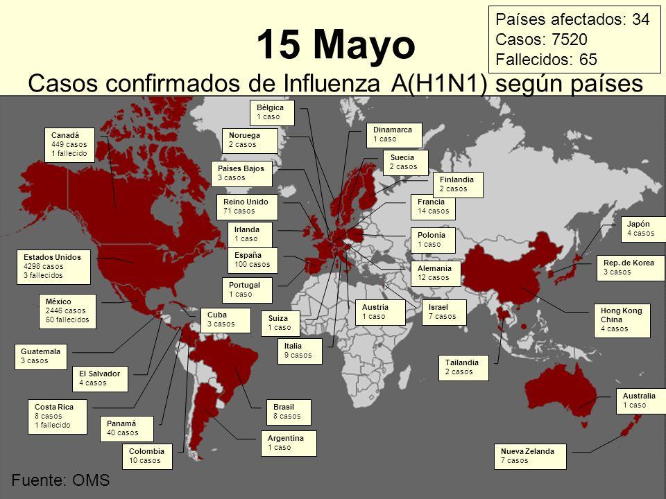 Fuente: OMS 15 Mayo Casos confirmados de Influenza A(H1N1) según países Estados Unidos 4298 casos 3 fallecidos México 2446 casos 60 fallecidos El Salv