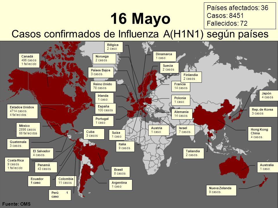 Fuente: OMS 16 Mayo Casos confirmados de Influenza A(H1N1) según países Estados Unidos 4714 casos 4 fallecidos México 2895 casos 66 fallecidos El Salv