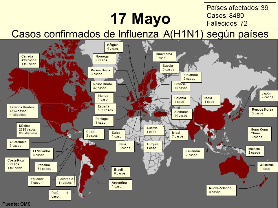 Fuente: OMS 17 Mayo Casos confirmados de Influenza A(H1N1) según países Estados Unidos 4714 casos 4 fallecidos México 2895 casos 66 fallecidos El Salv