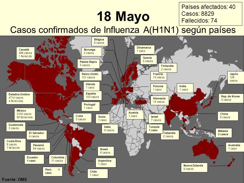 Fuente: OMS 18 Mayo Casos confirmados de Influenza A(H1N1) según países Estados Unidos 4714 casos 4 fallecidos México 3103 casos 68 fallecidos El Salv