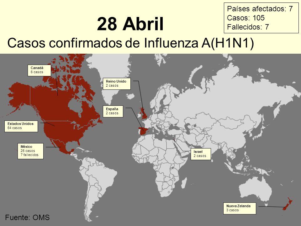 28 Abril Casos confirmados de Influenza A(H1N1) Estados Unidos 64 casos México 26 casos 7 fallecidos Reino Unido 2 casos España 2 casos Israel 2 casos
