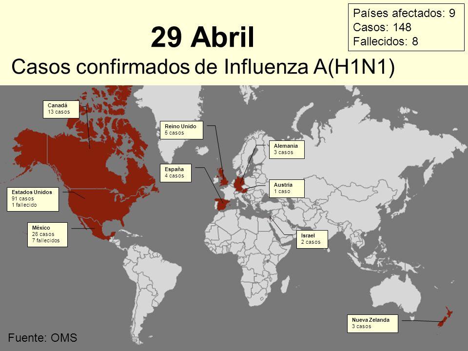 29 Abril Casos confirmados de Influenza A(H1N1) Estados Unidos 91 casos 1 fallecido México 26 casos 7 fallecidos Reino Unido 5 casos España 4 casos Al