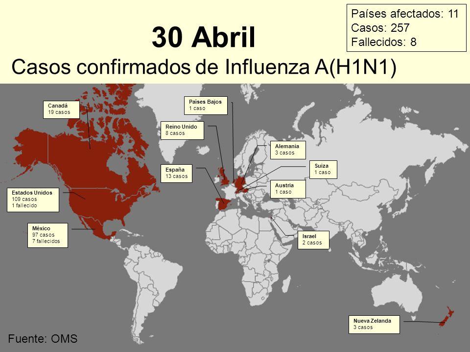 Fuente: OMS 30 Abril Casos confirmados de Influenza A(H1N1) Estados Unidos 109 casos 1 fallecido México 97 casos 7 fallecidos Reino Unido 8 casos Espa