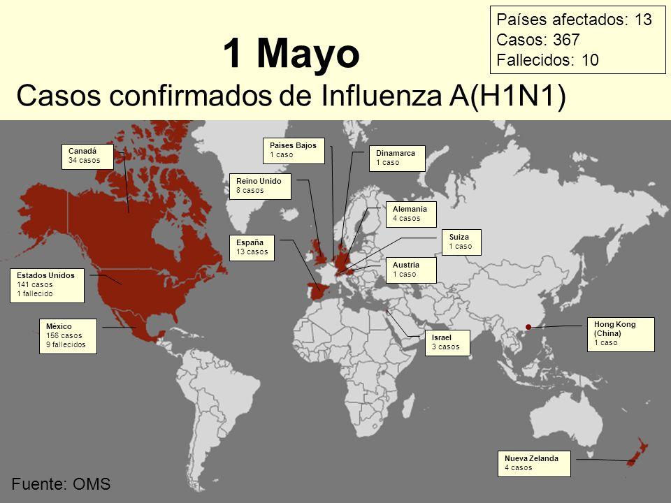 Fuente: OMS 1 Mayo Casos confirmados de Influenza A(H1N1) Estados Unidos 141 casos 1 fallecido México 156 casos 9 fallecidos Reino Unido 8 casos Españ