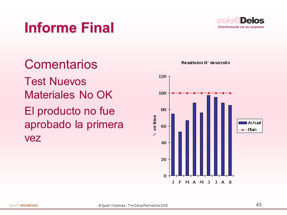 Otra forma de ver su empresa © fguell iniciatives - The Delos Partnership 2005 43 Informe Final Comentarios Test Nuevos Materiales No OK El producto n