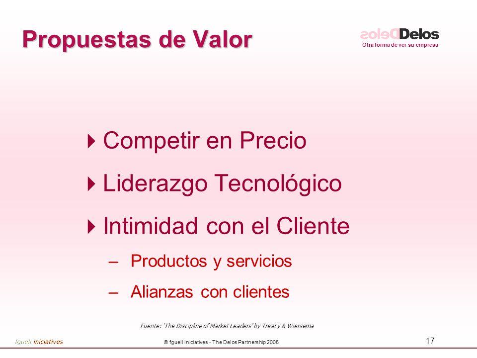 Otra forma de ver su empresa © fguell iniciatives - The Delos Partnership 2005 17 Propuestas de Valor Competir en Precio Liderazgo Tecnológico Intimid