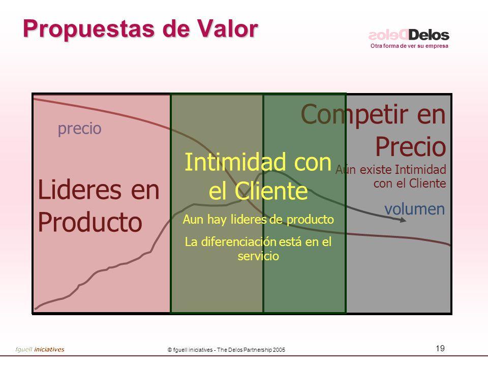Otra forma de ver su empresa © fguell iniciatives - The Delos Partnership 2005 19 Propuestas de Valor precio volumen Lideres en Producto Competir en P