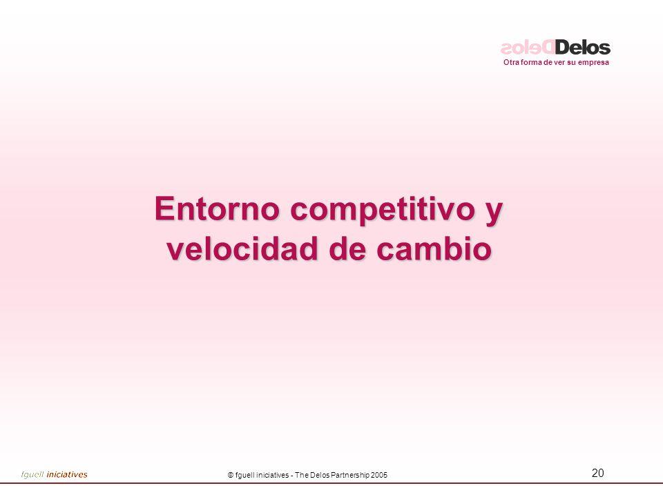Otra forma de ver su empresa © fguell iniciatives - The Delos Partnership 2005 20 Entorno competitivo y velocidad de cambio