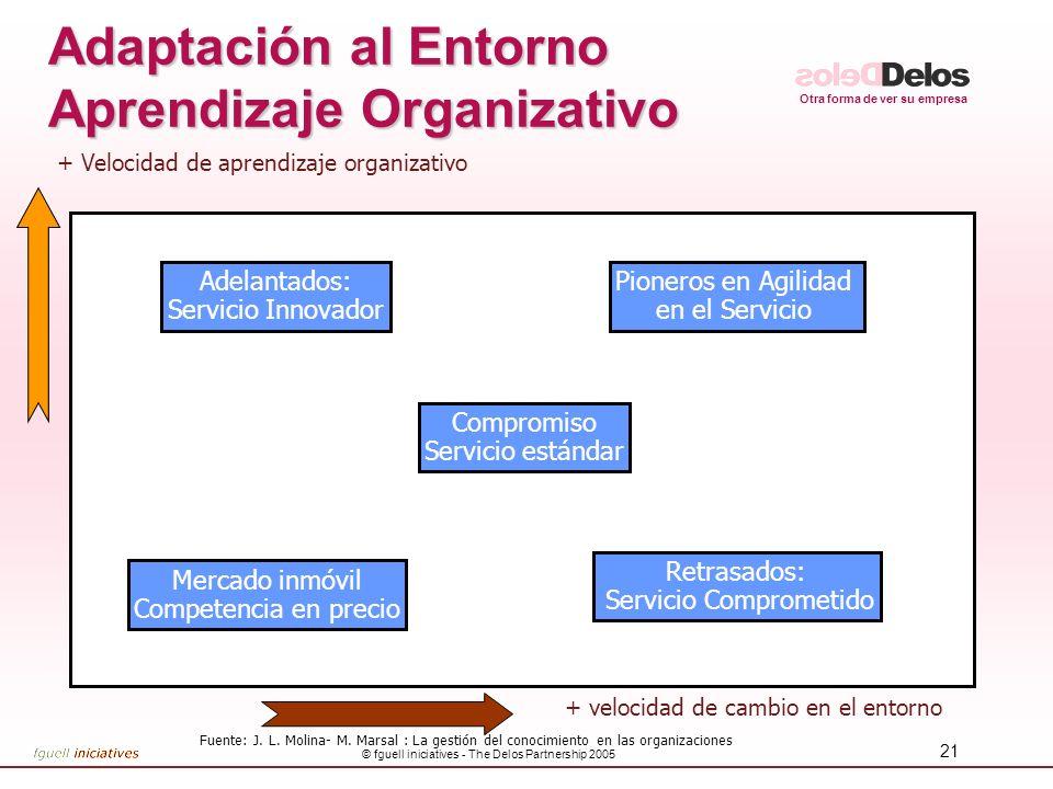 Otra forma de ver su empresa © fguell iniciatives - The Delos Partnership 2005 21 Adaptación al Entorno Aprendizaje Organizativo Pioneros en Agilidad