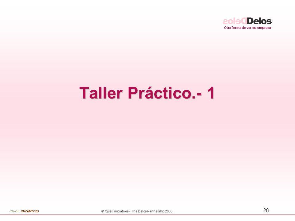 Otra forma de ver su empresa © fguell iniciatives - The Delos Partnership 2005 28 Taller Práctico.- 1