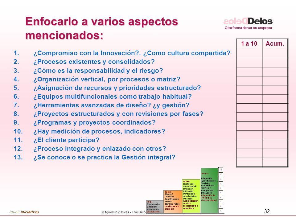 Otra forma de ver su empresa © fguell iniciatives - The Delos Partnership 2005 32 Enfocarlo a varios aspectos mencionados: 1.¿Compromiso con la Innova