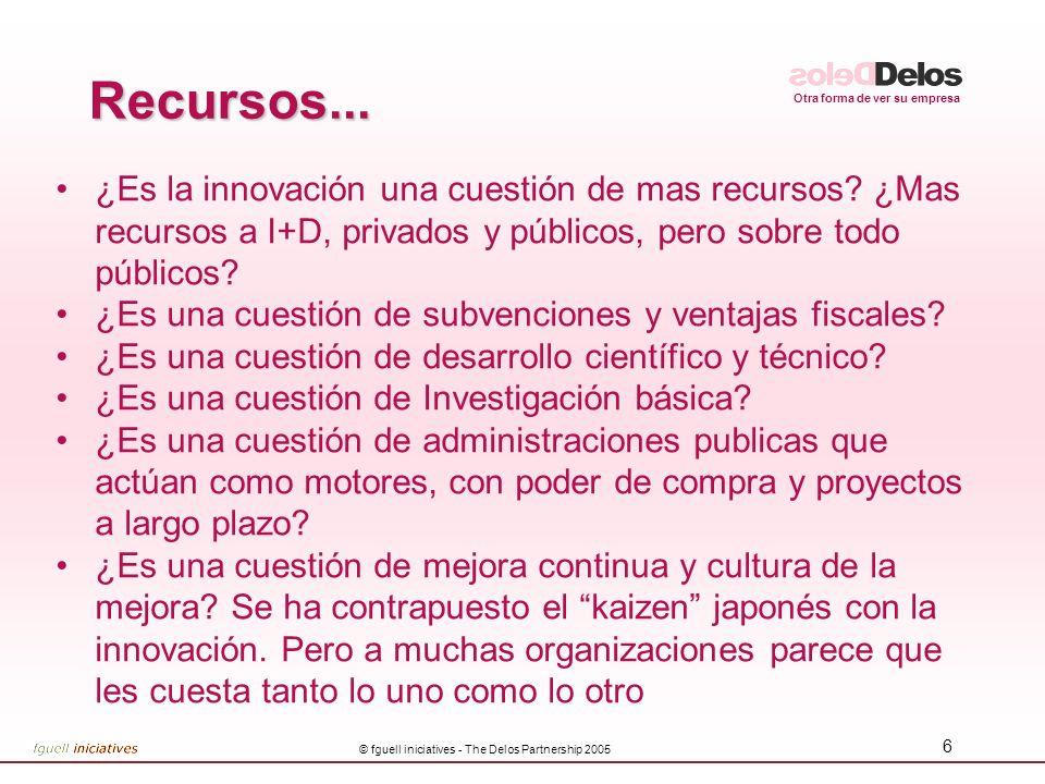 Otra forma de ver su empresa © fguell iniciatives - The Delos Partnership 2005 6 Recursos... ¿Es la innovación una cuestión de mas recursos? ¿Mas recu