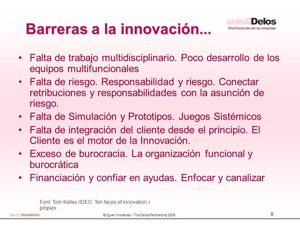 Otra forma de ver su empresa © fguell iniciatives - The Delos Partnership 2005 9 Barreras a la innovación... Falta de trabajo multidisciplinario. Poco