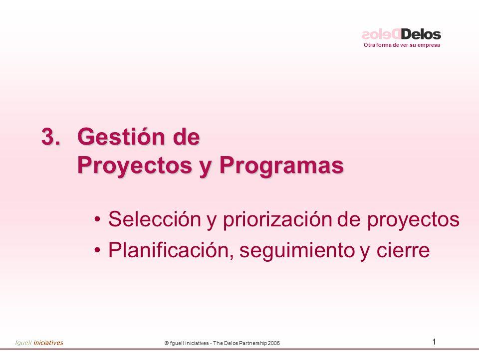 Otra forma de ver su empresa © fguell iniciatives - The Delos Partnership 2005 2 Ciclo de Vida de Proyectos Proceso de Inicio Proceso de Inicio Proceso de Planificación Proceso de Planificación Proceso de Control Proceso de Control Proceso de Cierre y Aprendizaje Proceso de Cierre y Aprendizaje Proceso de Ejecución Proceso de Ejecución