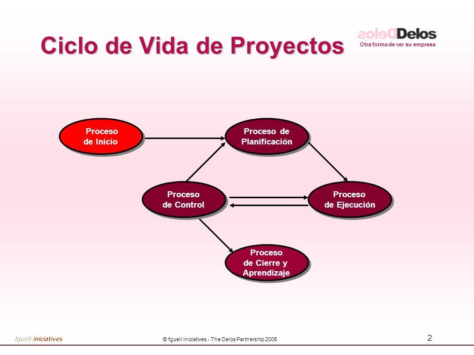 Otra forma de ver su empresa © fguell iniciatives - The Delos Partnership 2005 2 Ciclo de Vida de Proyectos Proceso de Inicio Proceso de Inicio Proces