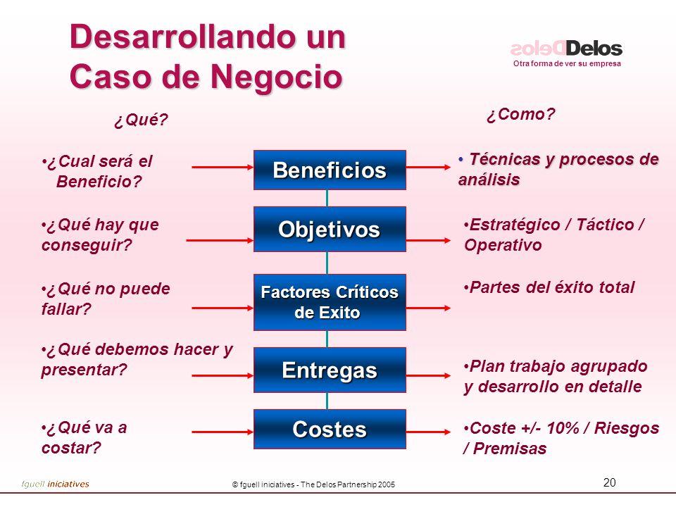 Otra forma de ver su empresa © fguell iniciatives - The Delos Partnership 2005 20 Desarrollando un Caso de Negocio Beneficios Objetivos Factores Críti