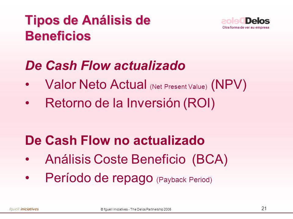 Otra forma de ver su empresa © fguell iniciatives - The Delos Partnership 2005 21 Tipos de Análisis de Beneficios De Cash Flow actualizado Valor Neto