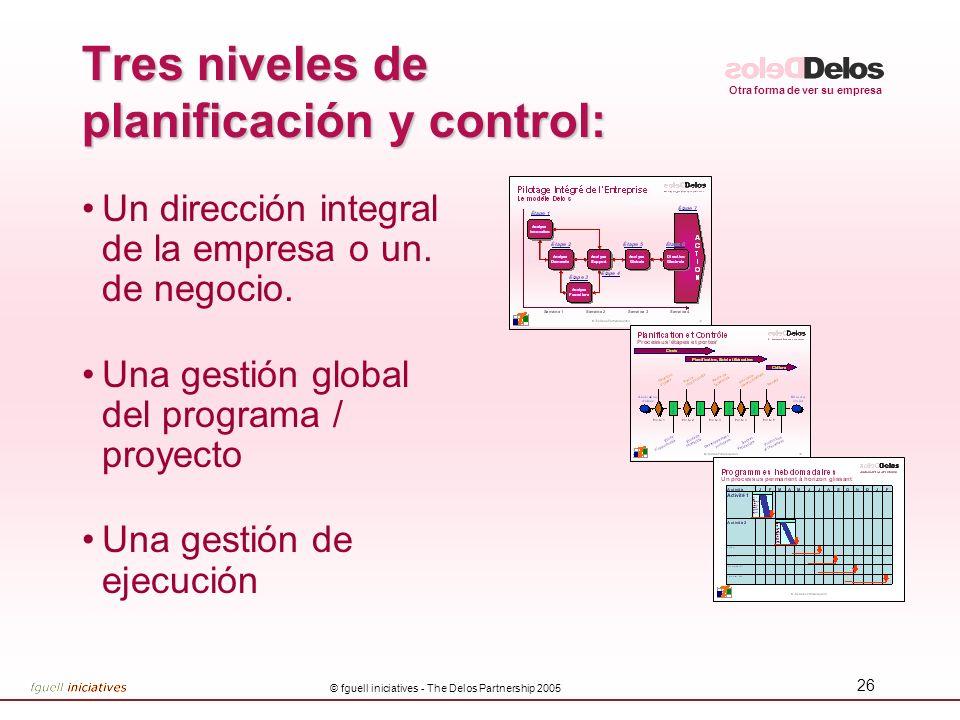 Otra forma de ver su empresa © fguell iniciatives - The Delos Partnership 2005 26 Tres niveles de planificación y control: Un dirección integral de la