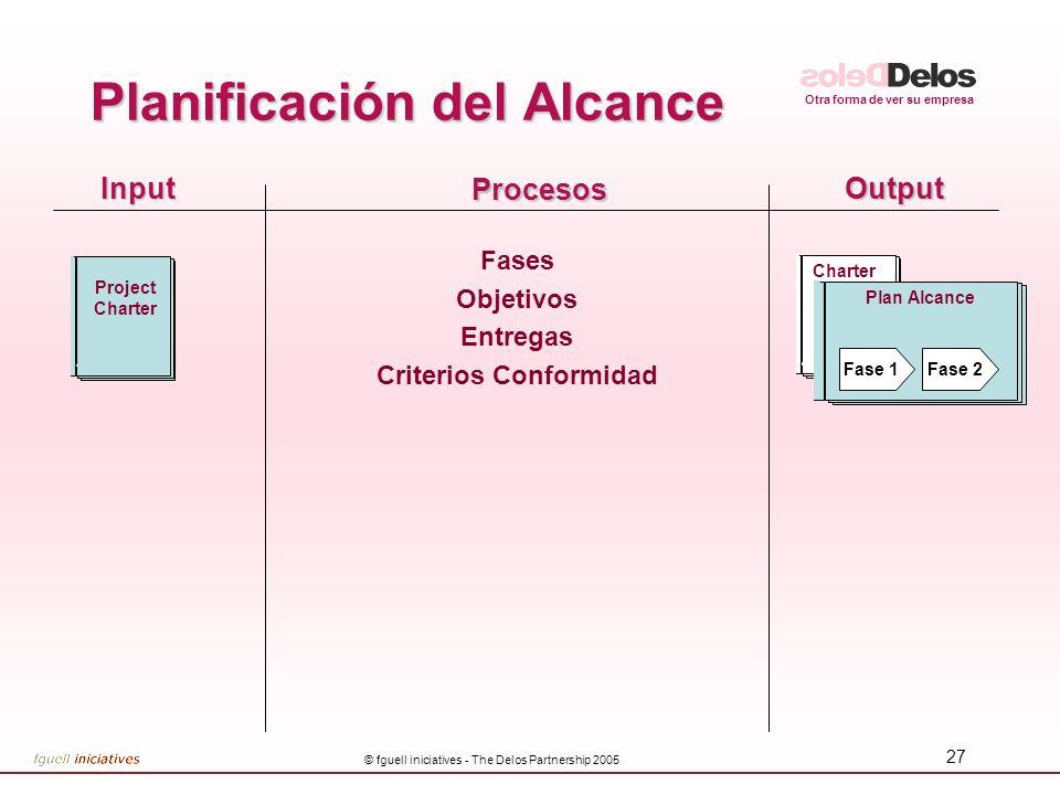 Otra forma de ver su empresa © fguell iniciatives - The Delos Partnership 2005 27 InputOutput Procesos Fases Objetivos Entregas Criterios Conformidad