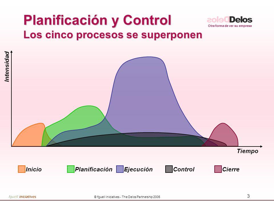 Otra forma de ver su empresa © fguell iniciatives - The Delos Partnership 2005 3 Planificación y Control Los cinco procesos se superponen Tiempo Inten