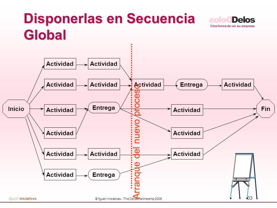 Otra forma de ver su empresa © fguell iniciatives - The Delos Partnership 2005 33 Disponerlas en Secuencia Global InicioFin Actividad EntregaActividad