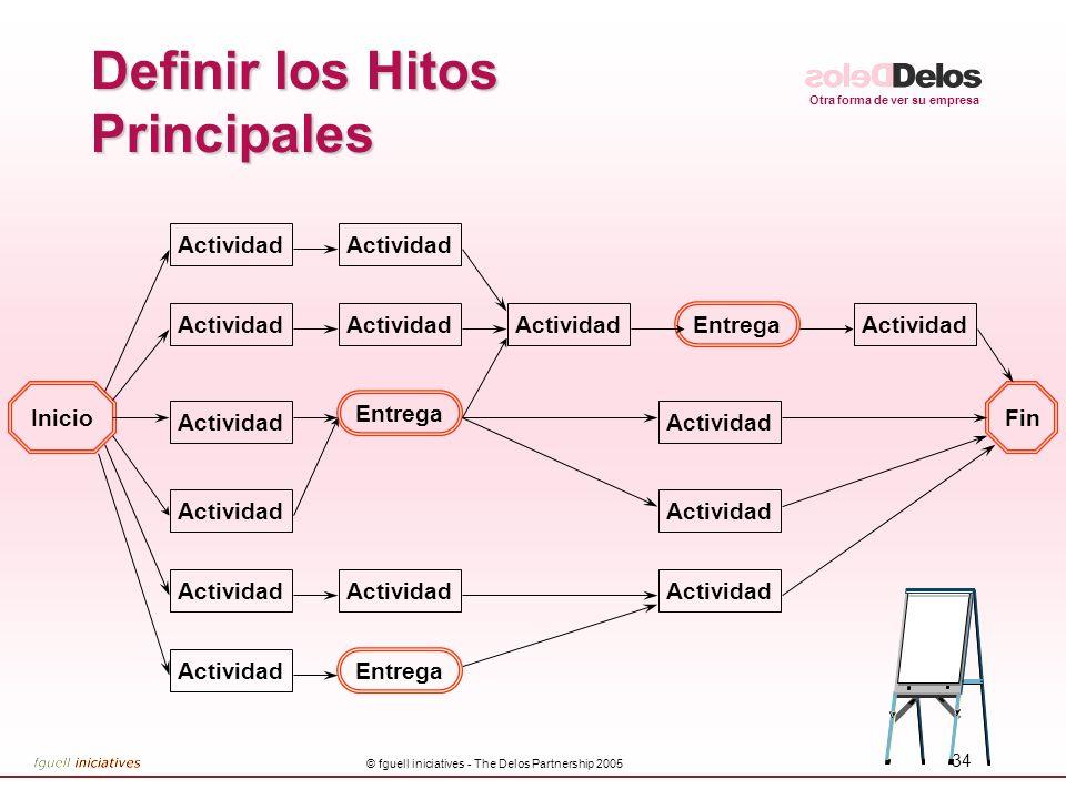 Otra forma de ver su empresa © fguell iniciatives - The Delos Partnership 2005 34 Definir los Hitos Principales InicioFin Actividad Entrega Actividad