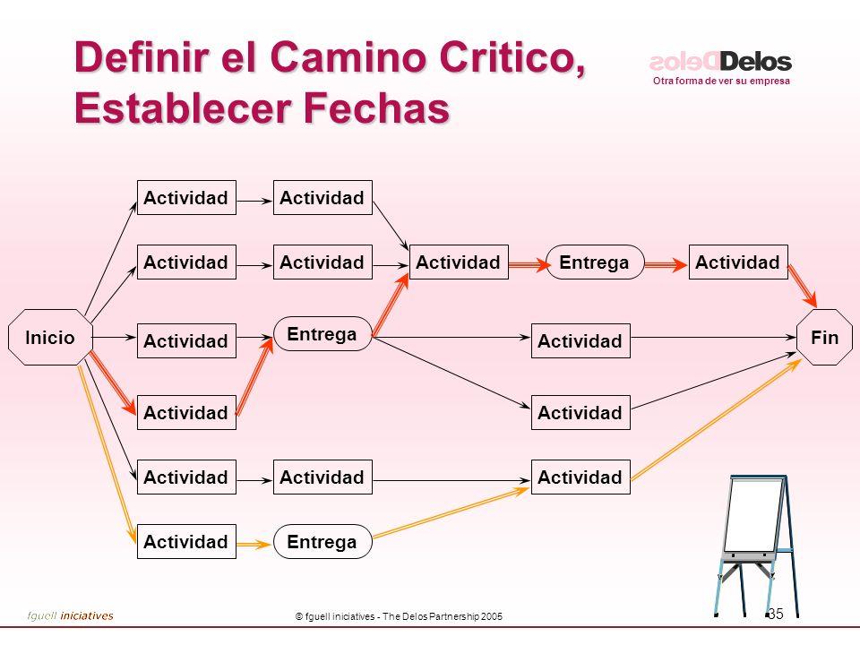 Otra forma de ver su empresa © fguell iniciatives - The Delos Partnership 2005 35 Definir el Camino Critico, Establecer Fechas InicioFin Actividad Ent