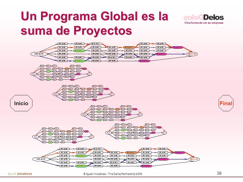 Otra forma de ver su empresa © fguell iniciatives - The Delos Partnership 2005 39 Un Programa Global es la suma de Proyectos InicioFinal