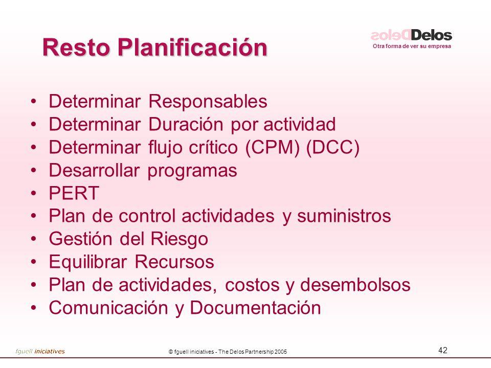 Otra forma de ver su empresa © fguell iniciatives - The Delos Partnership 2005 42 Resto Planificación Determinar Responsables Determinar Duración por