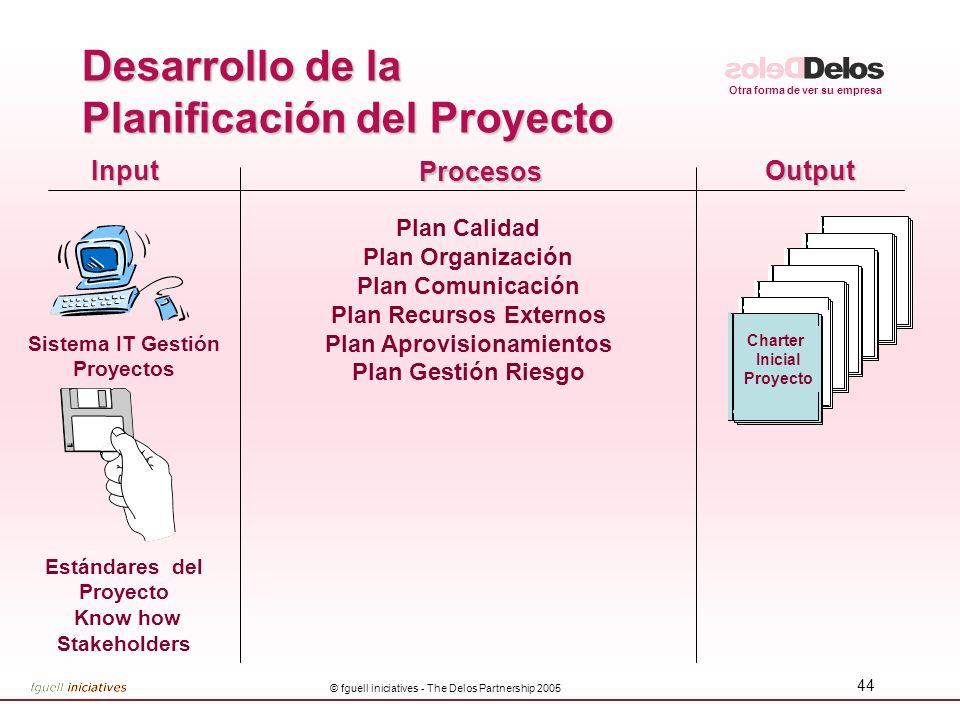 Otra forma de ver su empresa © fguell iniciatives - The Delos Partnership 2005 44 InputOutput Procesos Plan Calidad Plan Organización Plan Comunicació